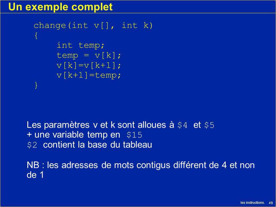 Un exemple complet change(int v[], int k) { int temp; temp = v[k];